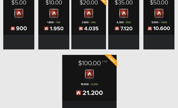 EVE Online - Aurum Prices
