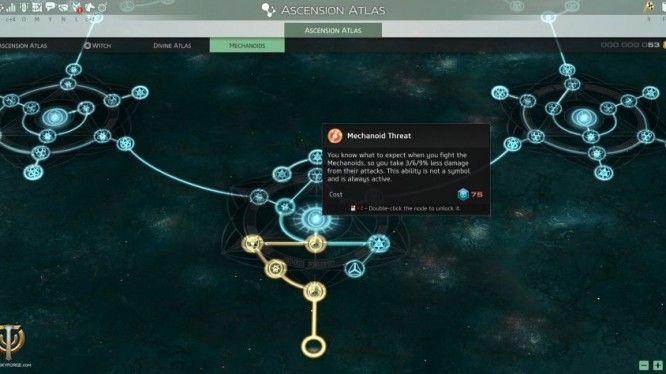 Skyforge Invasion Atlas