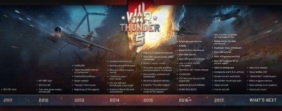 war thunder fifth anniversary